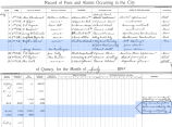 Record of Fires and Alarms Occurring in the City of Quincy, July 1895