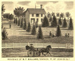 Atlas drawing of B. F. Ballard Residence - 1874